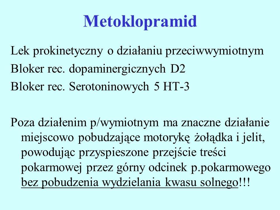 Metoklopramid Lek prokinetyczny o działaniu przeciwwymiotnym