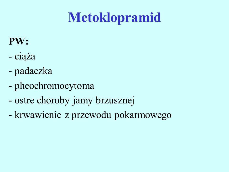 Metoklopramid PW: - ciąża - padaczka - pheochromocytoma