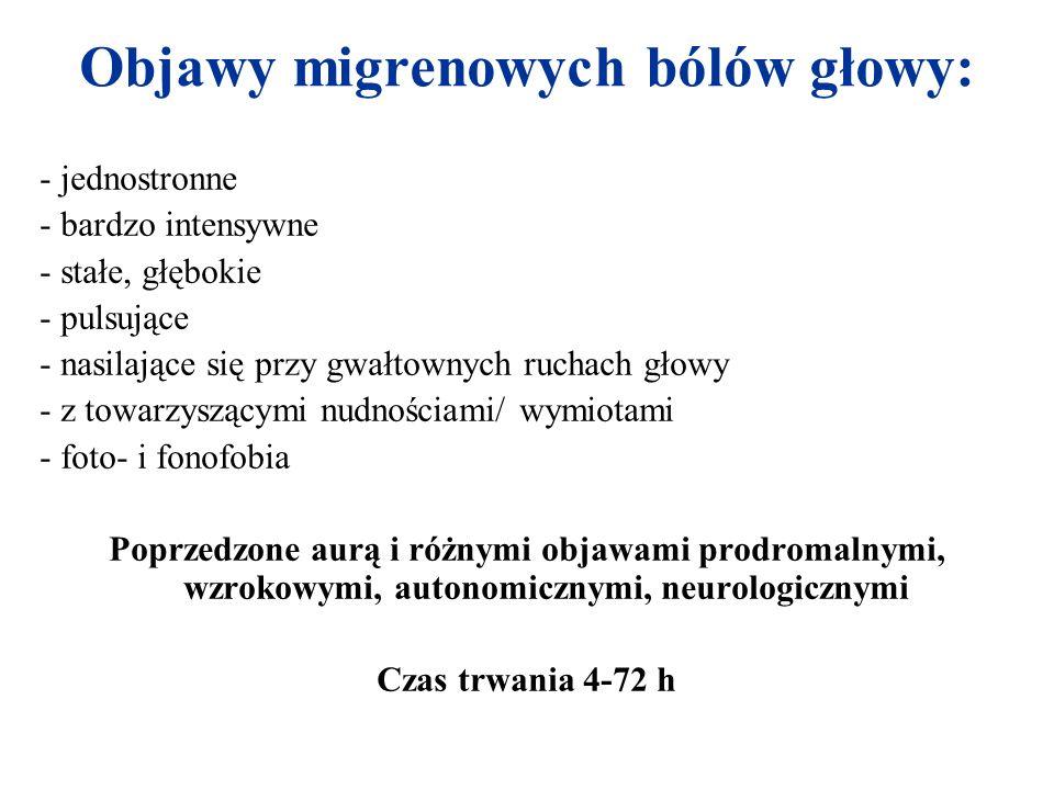 Objawy migrenowych bólów głowy: