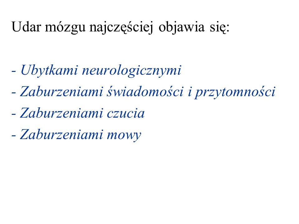 Udar mózgu najczęściej objawia się: