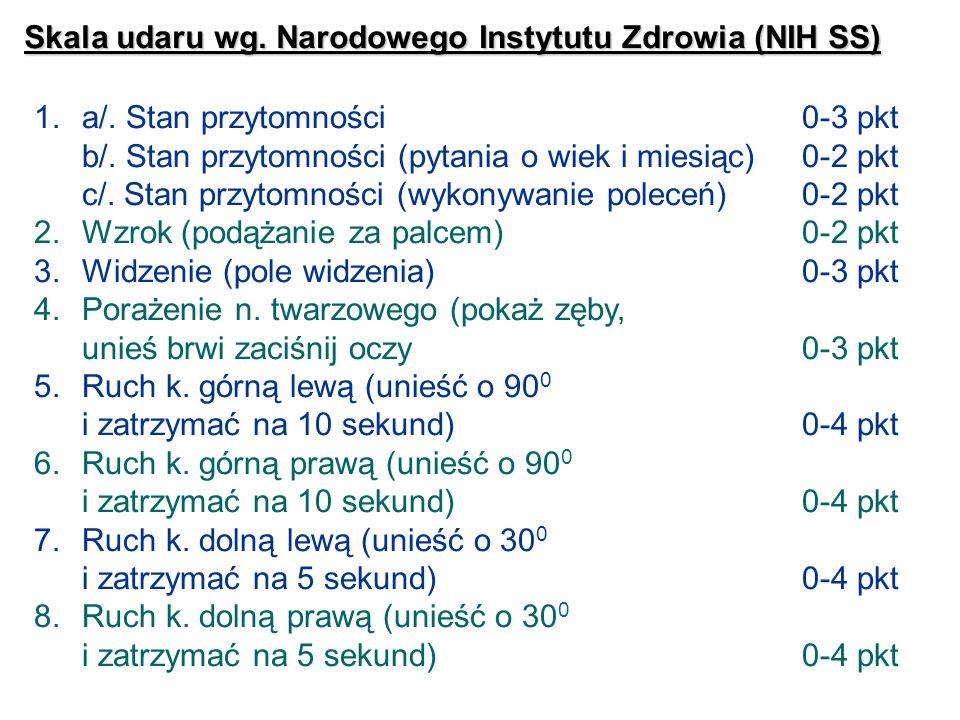 Skala udaru wg. Narodowego Instytutu Zdrowia (NIH SS)