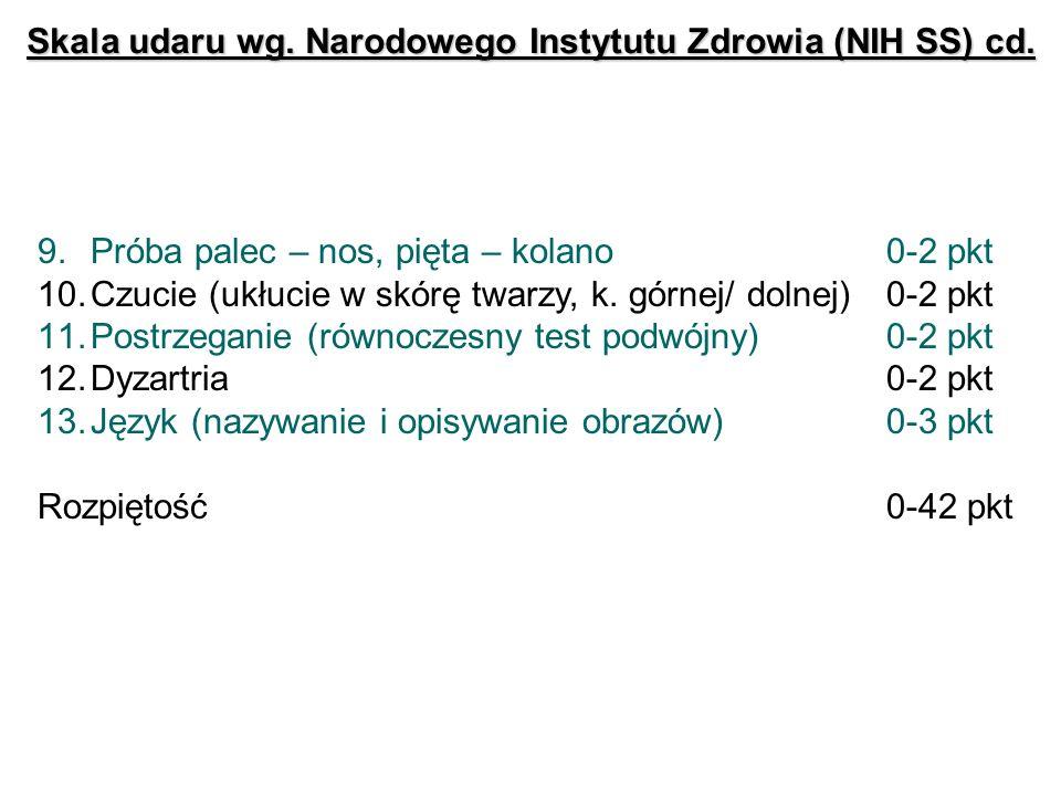 Skala udaru wg. Narodowego Instytutu Zdrowia (NIH SS) cd.