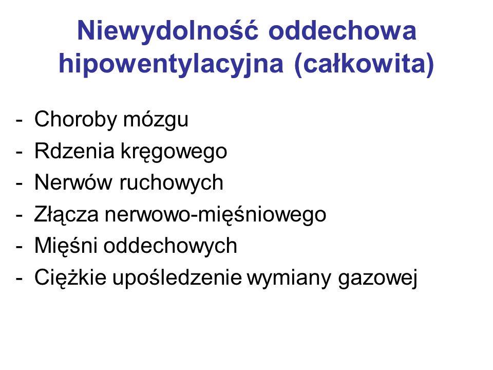 Niewydolność oddechowa hipowentylacyjna (całkowita)