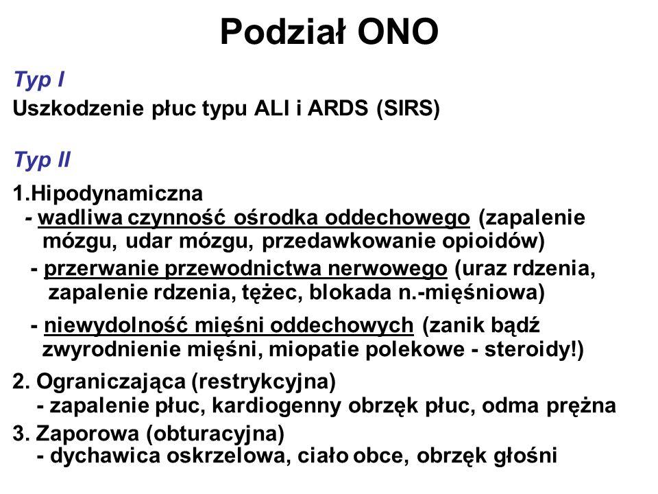 Podział ONO Typ I Uszkodzenie płuc typu ALI i ARDS (SIRS) Typ II