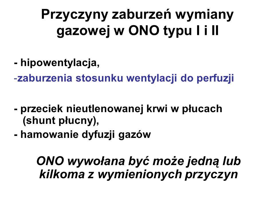 Przyczyny zaburzeń wymiany gazowej w ONO typu I i II