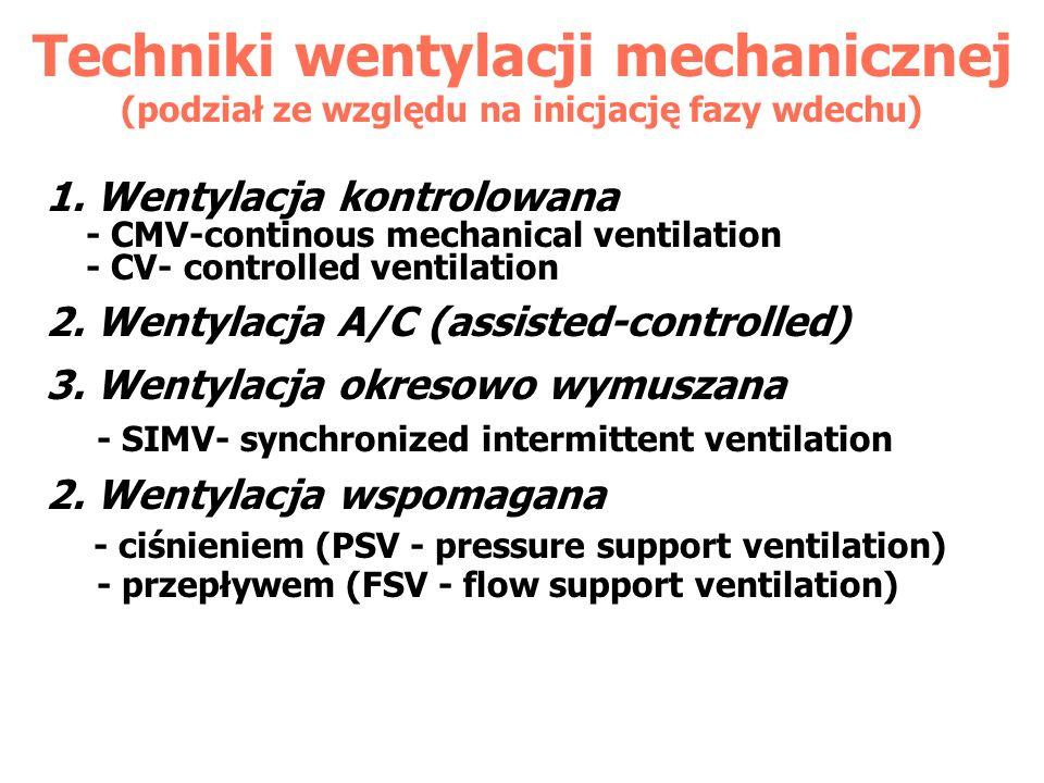 Techniki wentylacji mechanicznej (podział ze względu na inicjację fazy wdechu)