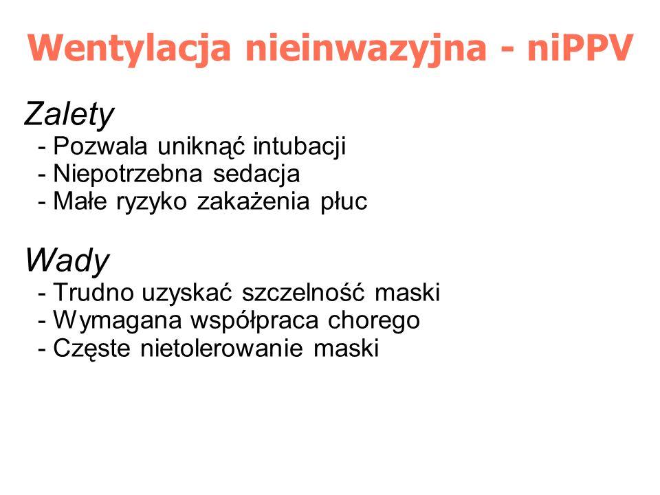 Wentylacja nieinwazyjna - niPPV