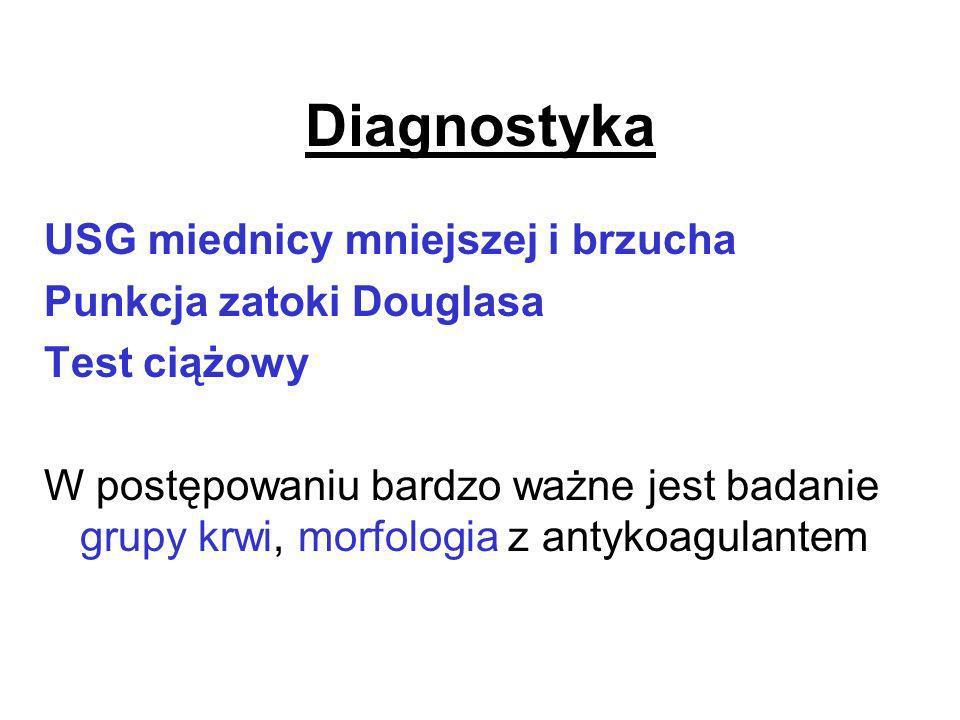 Diagnostyka USG miednicy mniejszej i brzucha Punkcja zatoki Douglasa