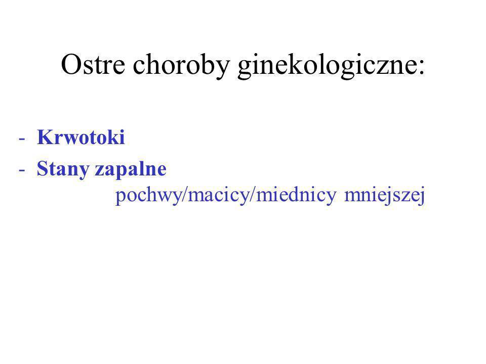 Ostre choroby ginekologiczne: