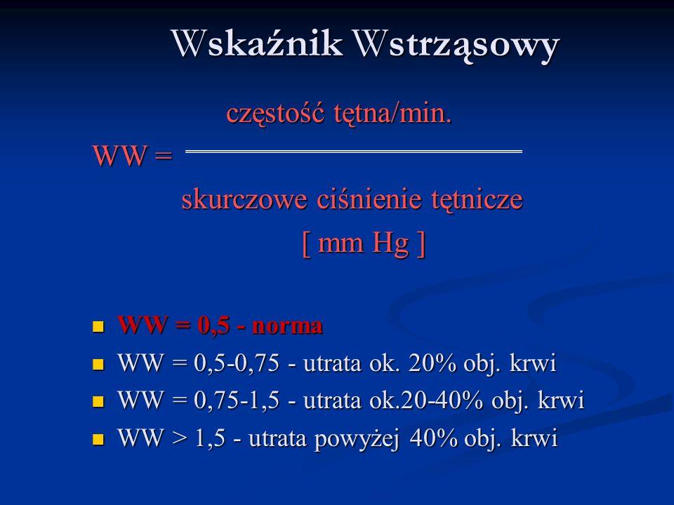 Wskaźnik Wstrząsowy częstość tętna/min. WW =