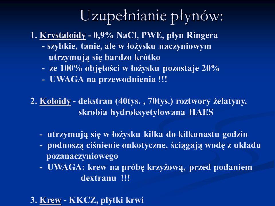 Uzupełnianie płynów: 1. Krystaloidy - 0,9% NaCl, PWE, płyn Ringera
