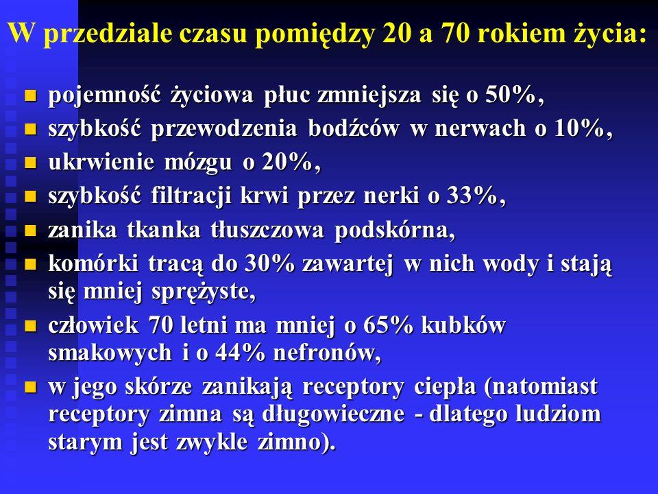 W przedziale czasu pomiędzy 20 a 70 rokiem życia: