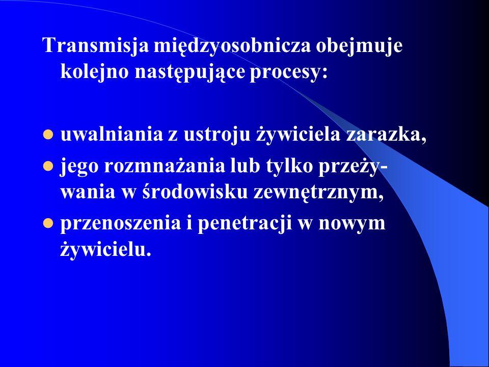 Transmisja międzyosobnicza obejmuje kolejno następujące procesy: