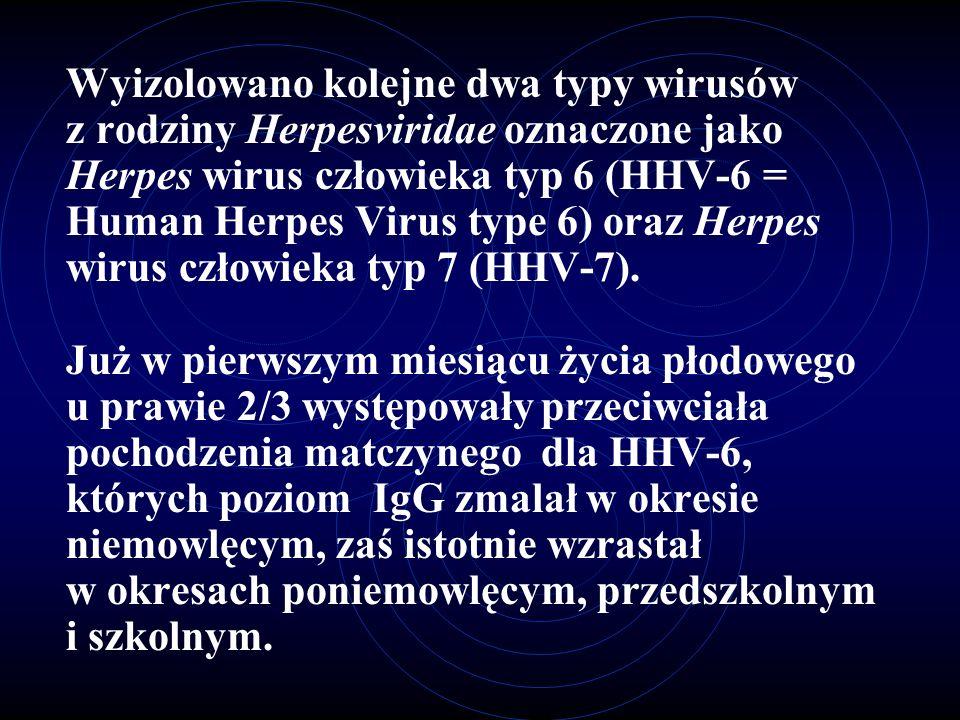 Wyizolowano kolejne dwa typy wirusów z rodziny Herpesviridae oznaczone jako Herpes wirus człowieka typ 6 (HHV-6 = Human Herpes Virus type 6) oraz Herpes wirus człowieka typ 7 (HHV-7).