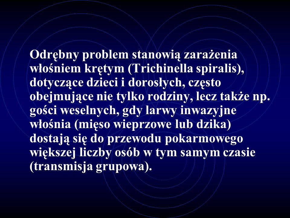 Odrębny problem stanowią zarażenia włośniem krętym (Trichinella spiralis), dotyczące dzieci i dorosłych, często obejmujące nie tylko rodziny, lecz także np.