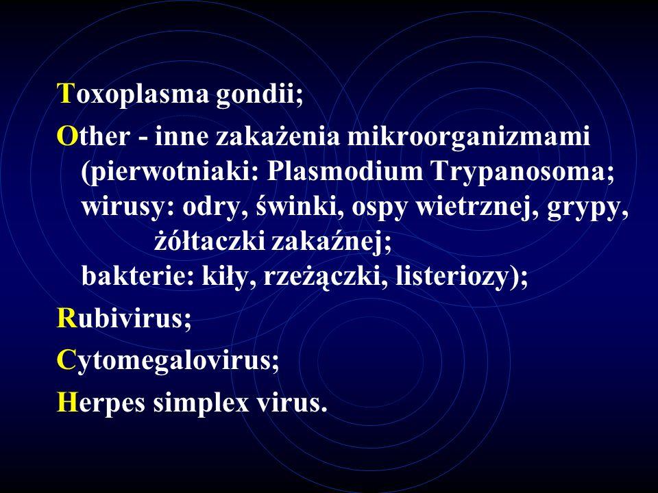 Toxoplasma gondii;