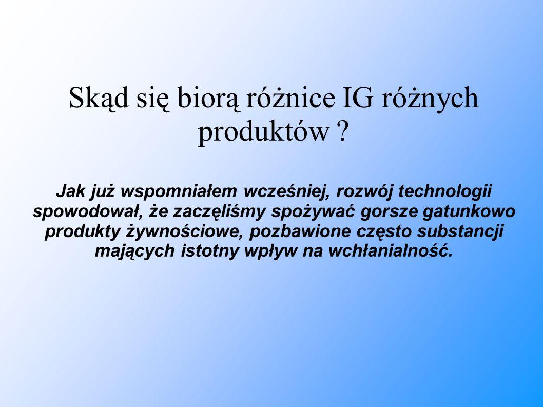 Skąd się biorą różnice IG różnych produktów