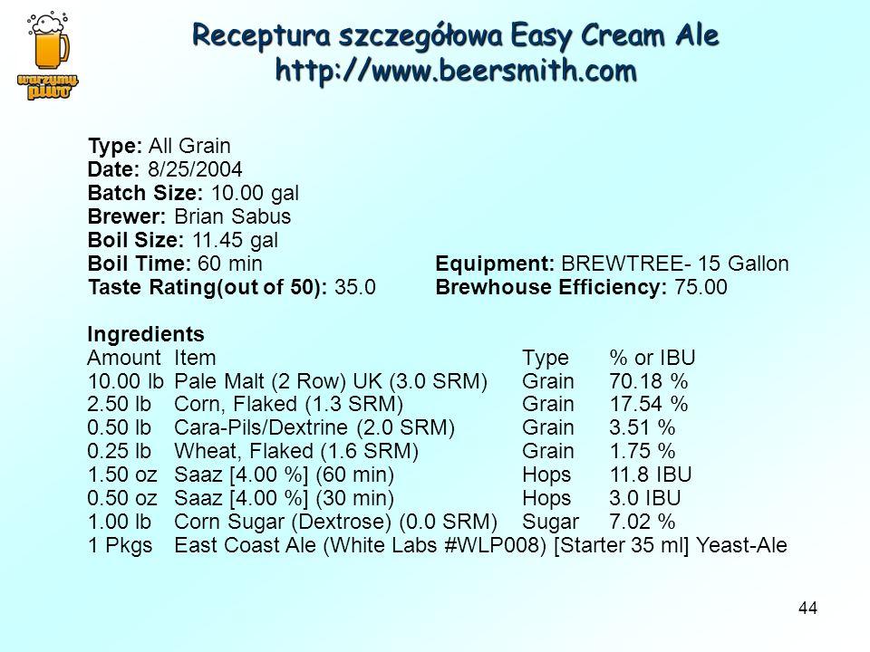 Receptura szczegółowa Easy Cream Ale http://www.beersmith.com