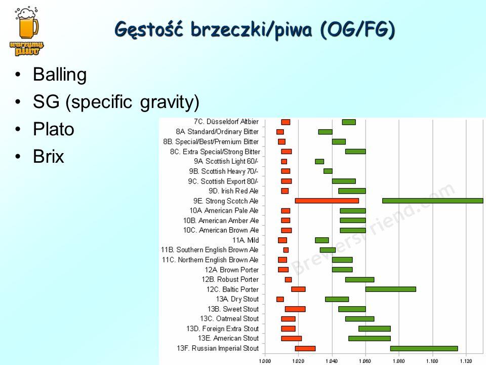Gęstość brzeczki/piwa (OG/FG)