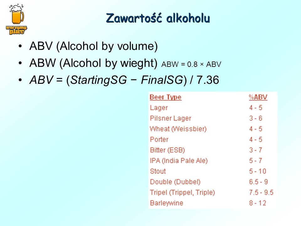 Zawartość alkoholu ABV (Alcohol by volume) ABW (Alcohol by wieght) ABW = 0.8 × ABV.