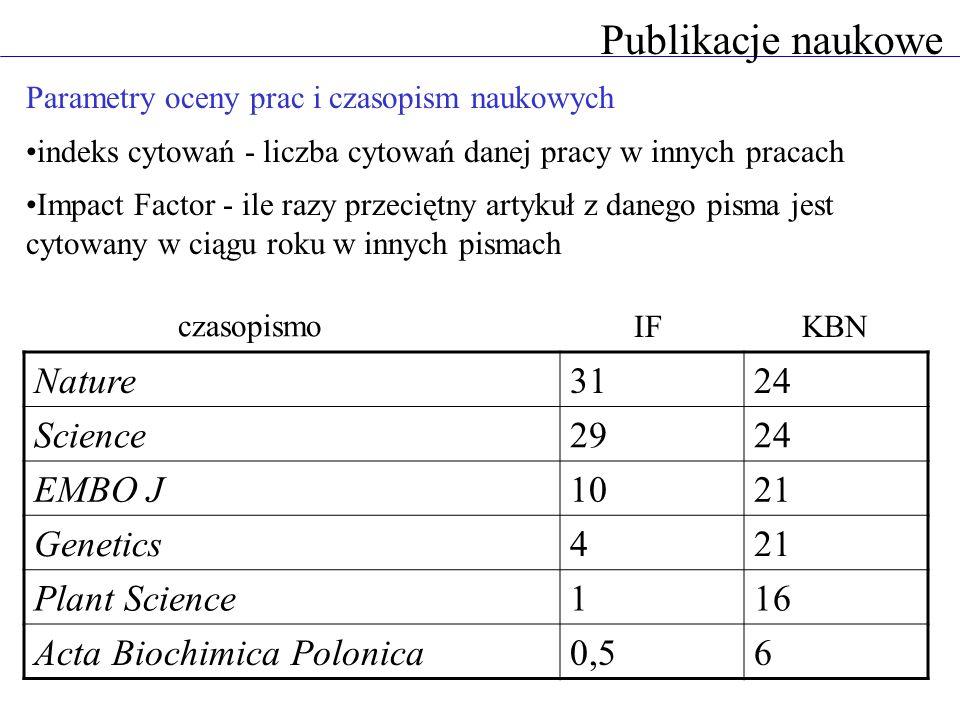 Publikacje naukowe Nature 31 24 Science 29 EMBO J 10 21 Genetics 4