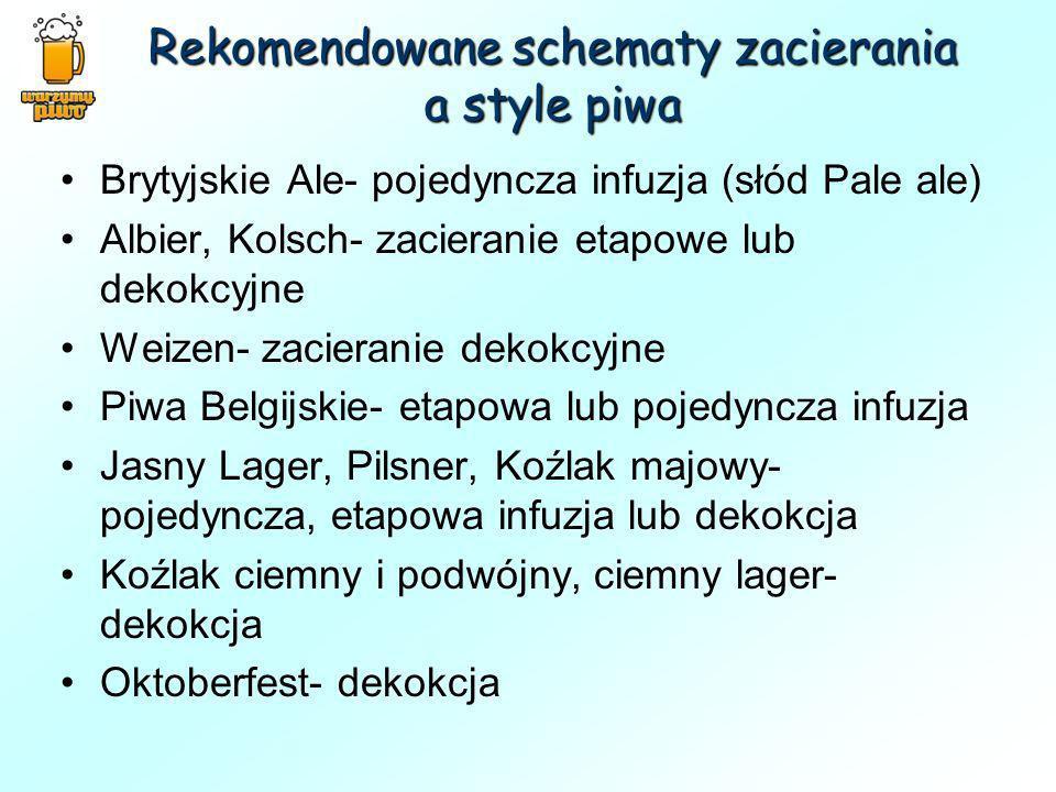 Rekomendowane schematy zacierania a style piwa