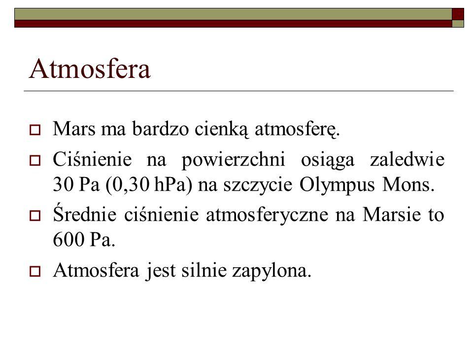 Atmosfera Mars ma bardzo cienką atmosferę.