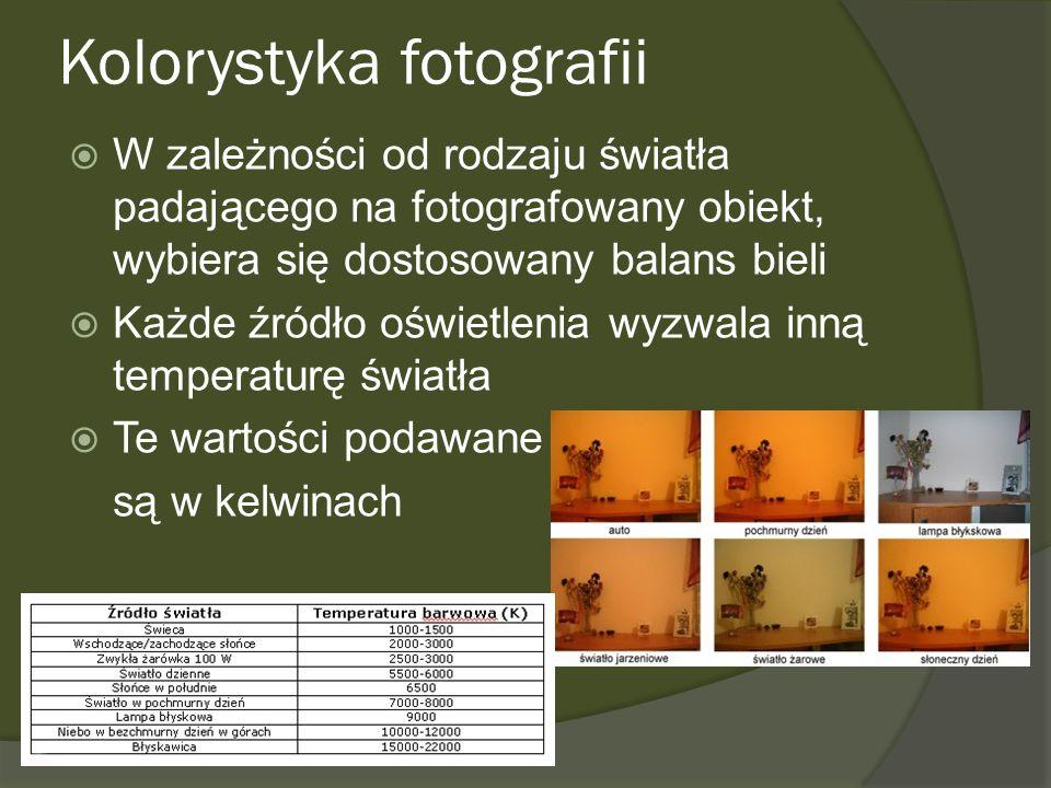 Kolorystyka fotografii