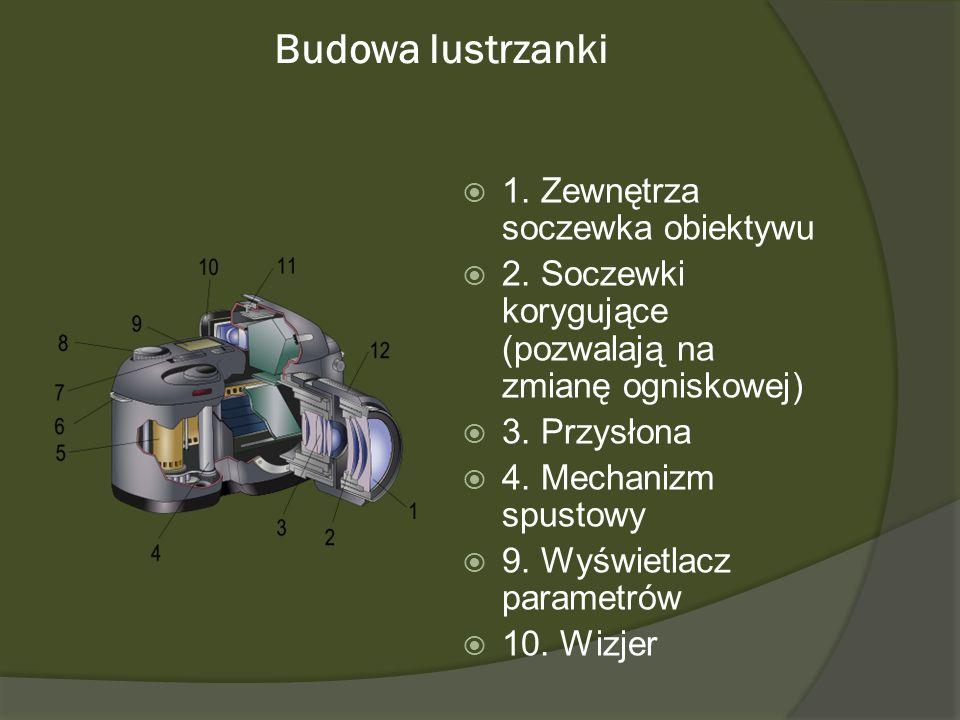 Budowa lustrzanki 1. Zewnętrza soczewka obiektywu