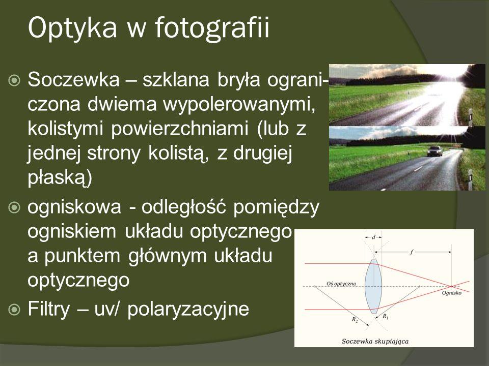 Optyka w fotografii
