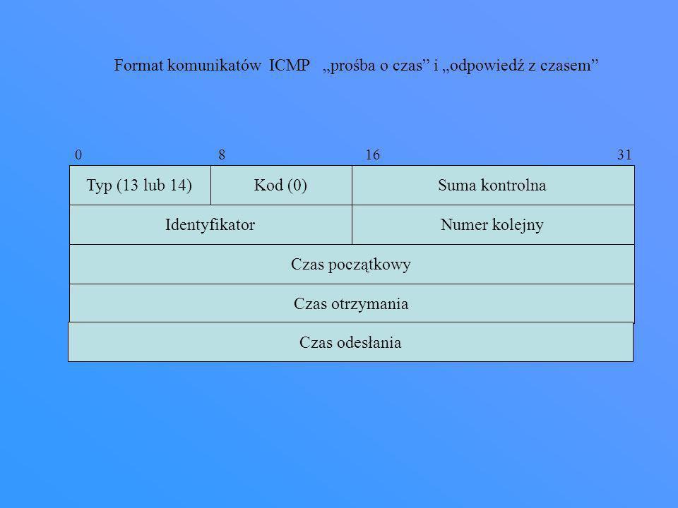 """Format komunikatów ICMP """"prośba o czas i """"odpowiedź z czasem"""