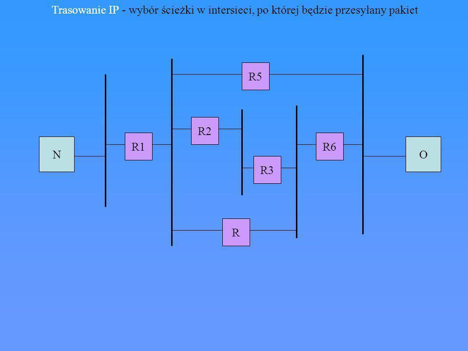 Trasowanie IP - wybór ścieżki w intersieci, po której będzie przesyłany pakiet