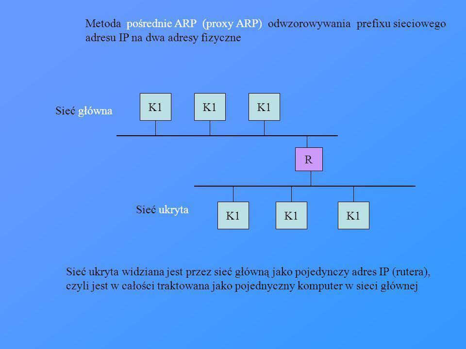 Metoda pośrednie ARP (proxy ARP) odwzorowywania prefixu sieciowego