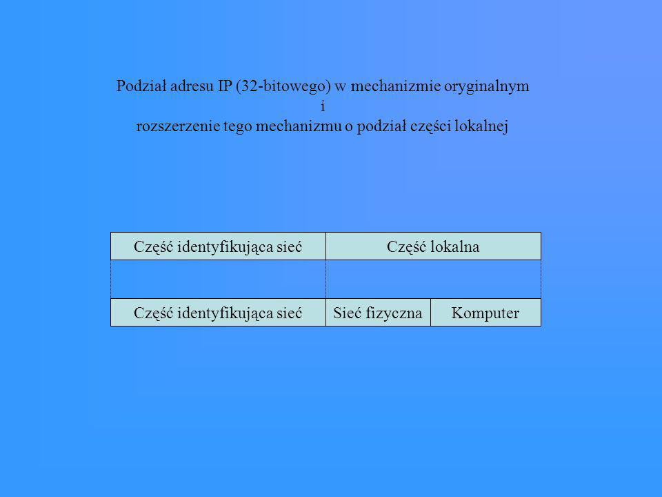 Podział adresu IP (32-bitowego) w mechanizmie oryginalnym i