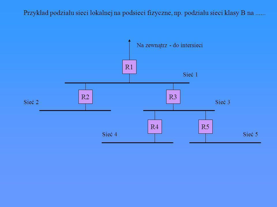 Przykład podziału sieci lokalnej na podsieci fizyczne, np