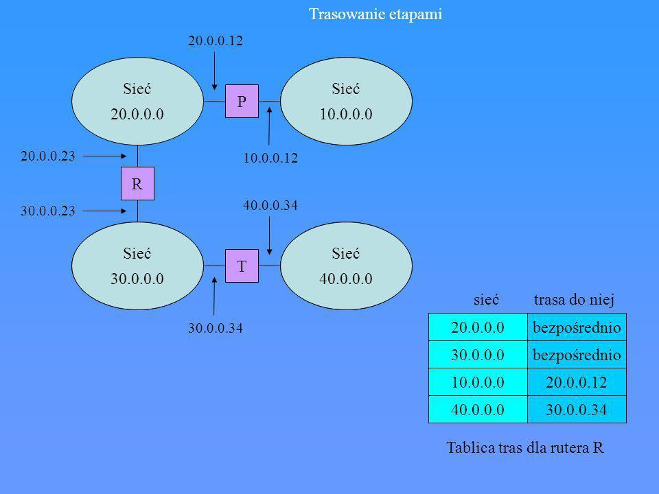Tablica tras dla rutera R