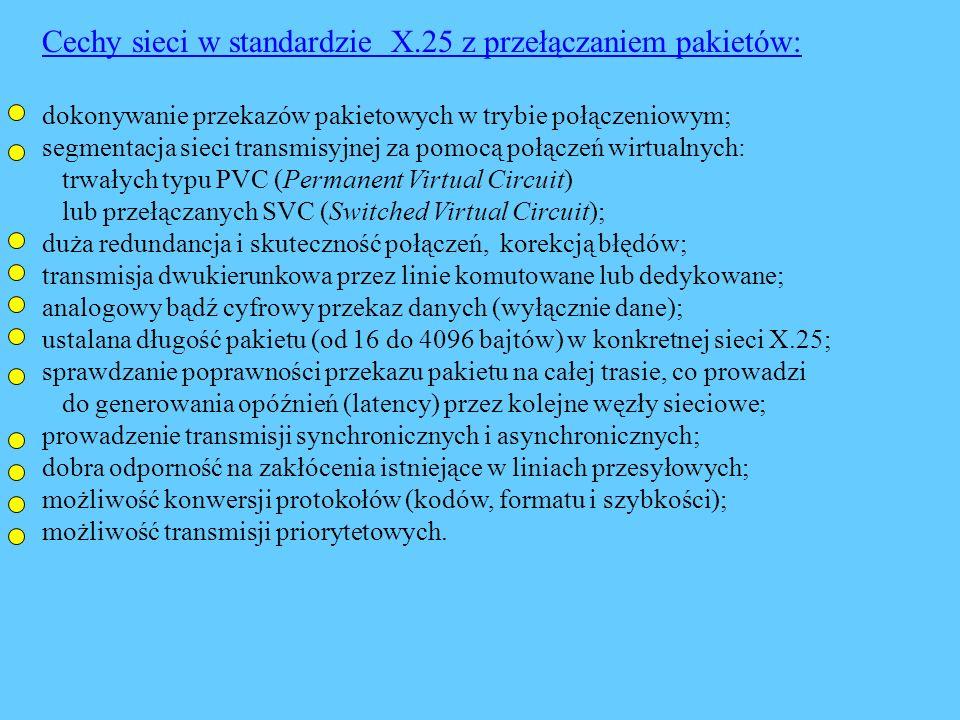 Cechy sieci w standardzie X.25 z przełączaniem pakietów: