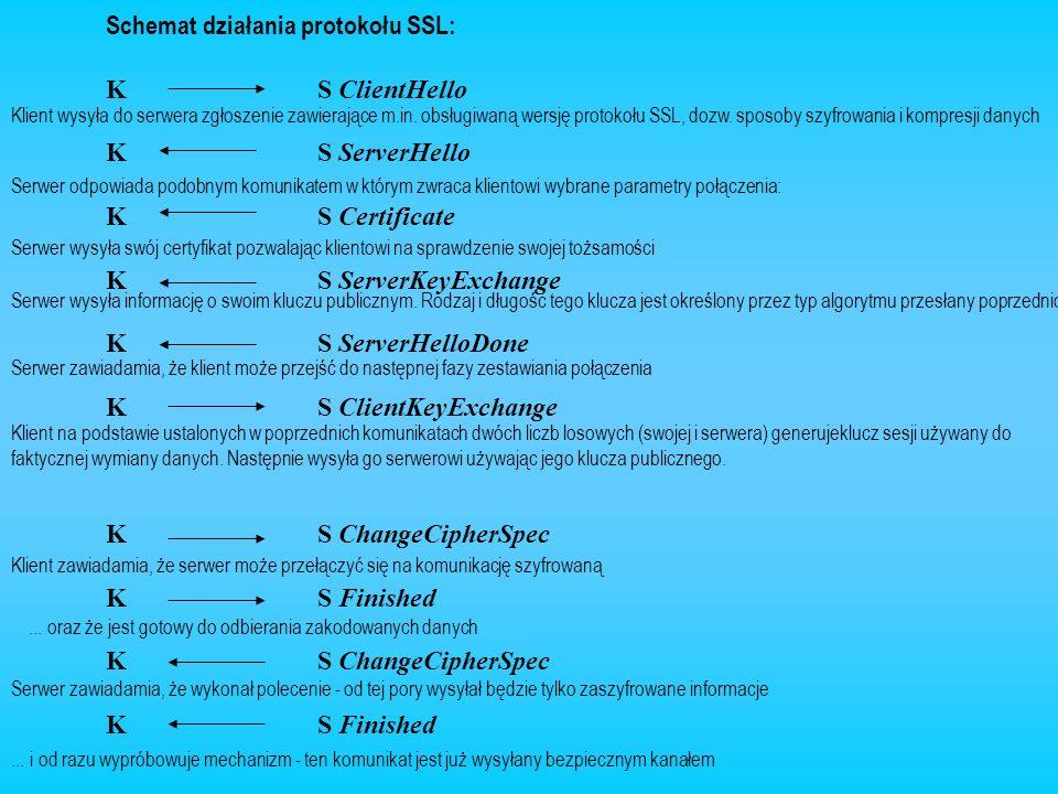 Schemat działania protokołu SSL: K S ClientHello K S ServerHello