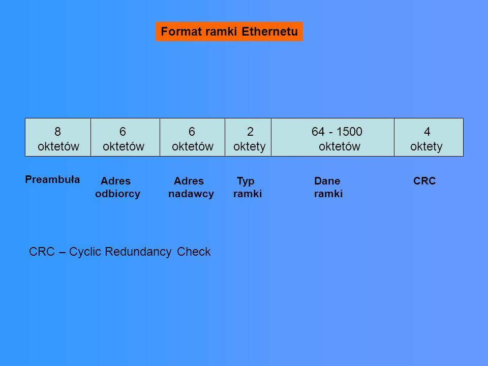 Format ramki Ethernetu
