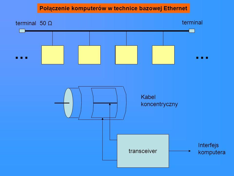 … … Połączenie komputerów w technice bazowej Ethernet terminal 50 Ω