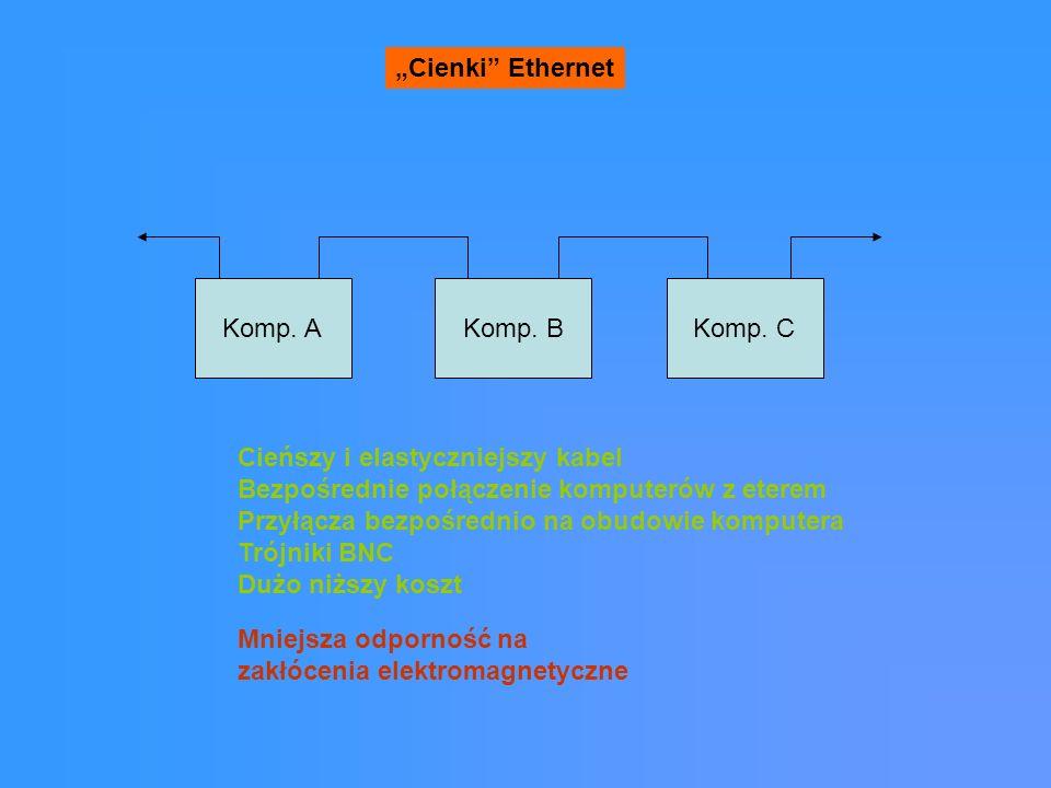 """""""Cienki Ethernet Komp. A. Komp. B. Komp. C. Cieńszy i elastyczniejszy kabel. Bezpośrednie połączenie komputerów z eterem."""