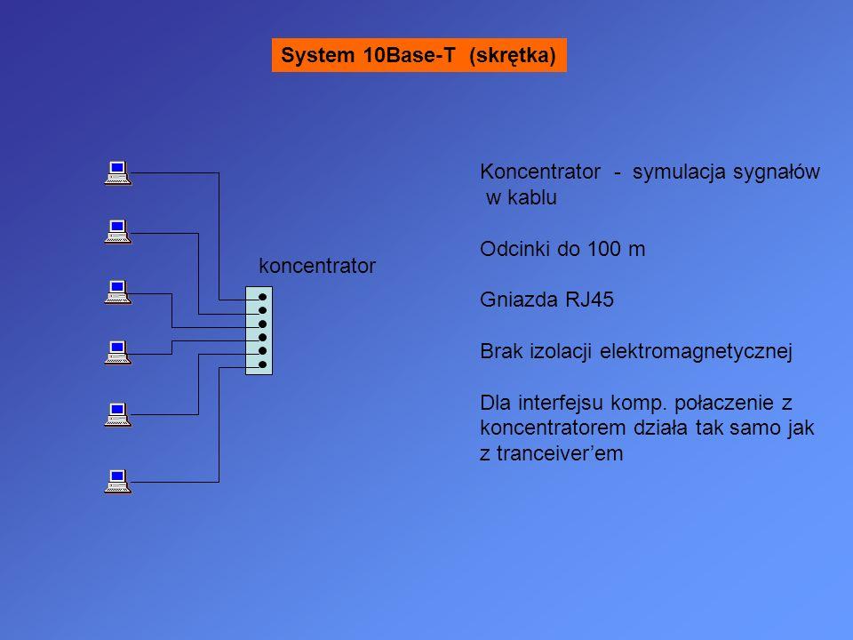 System 10Base-T (skrętka)