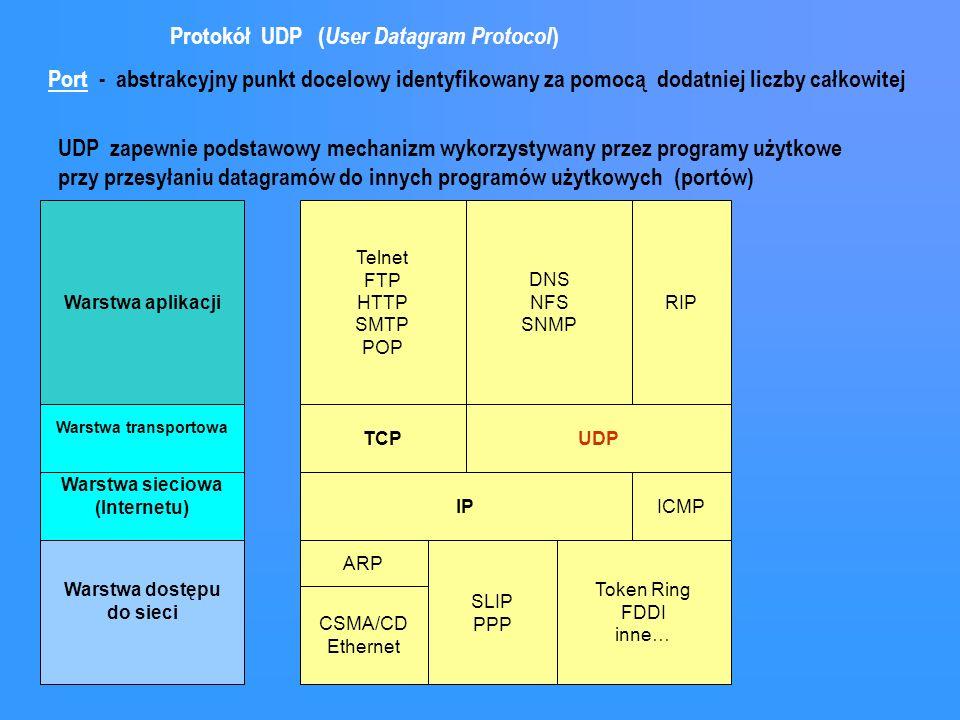 Protokół UDP (User Datagram Protocol)