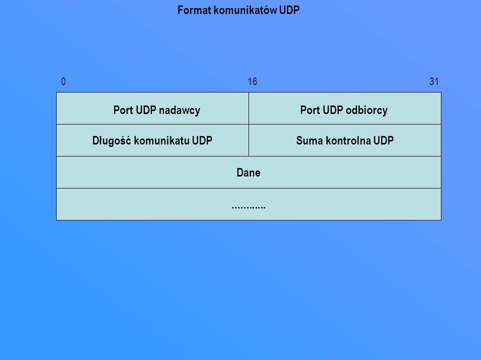Długość komunikatu UDP