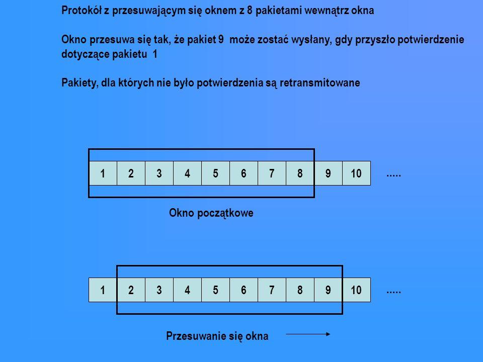 Protokół z przesuwającym się oknem z 8 pakietami wewnątrz okna