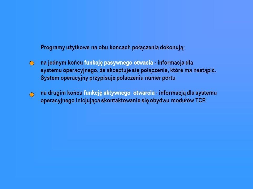 Programy użytkowe na obu końcach połączenia dokonują: