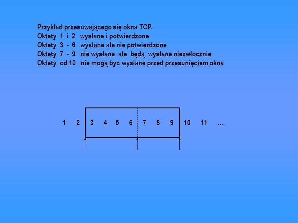 Przykład przesuwającego się okna TCP.