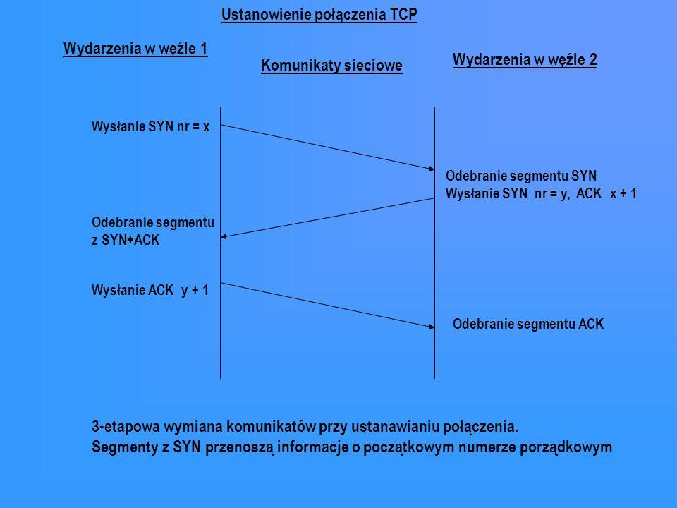 Ustanowienie połączenia TCP
