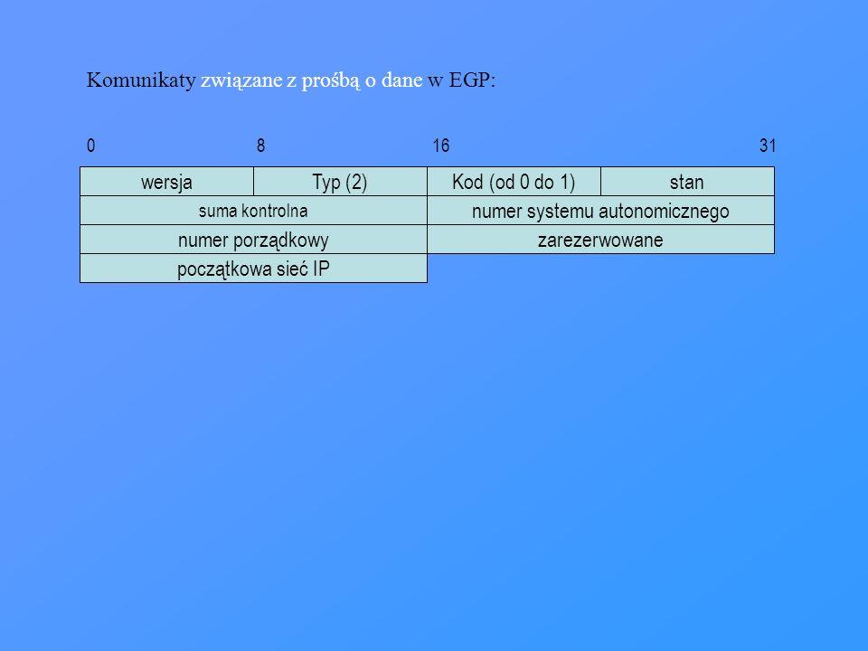 numer systemu autonomicznego