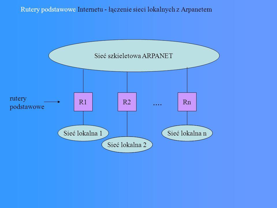 Sieć szkieletowa ARPANET